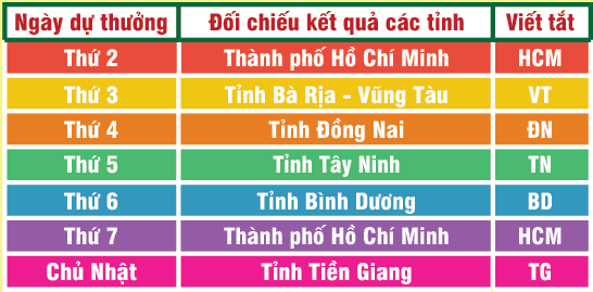 lich xoso cac tinh.png